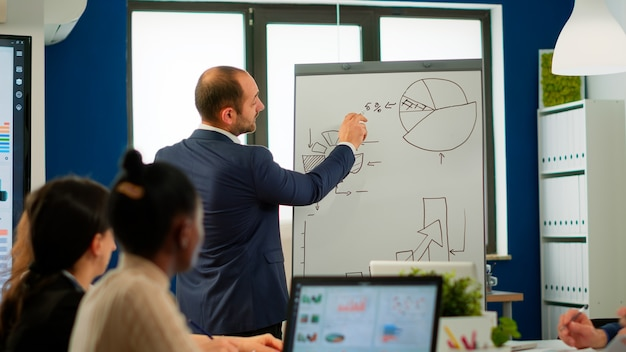 Professional business coache company leader teacher offering flip chart presentation explaining graphs, consulting with clients, training diverse workers group at conference meeting office, boardroom