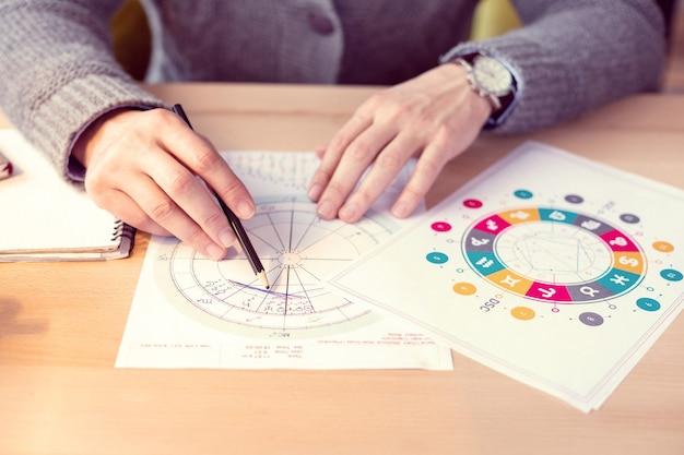 専門的な計算占星術のスキームが描かれた図面の上面図