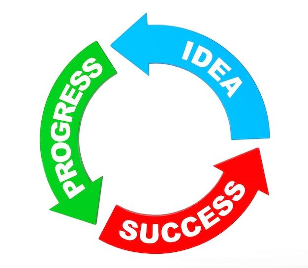 白い背景の上の進捗状況、アイデア、成功の矢印図。 3dレンダリング