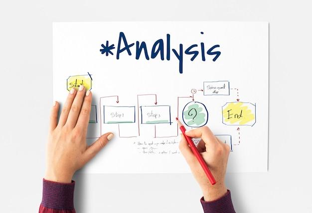 Диаграмма стратегии анализа прогресса исследования
