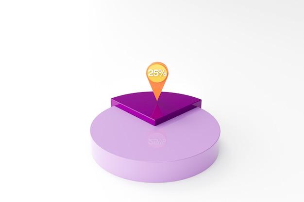 パーセンテージで紫色の円グラフ
