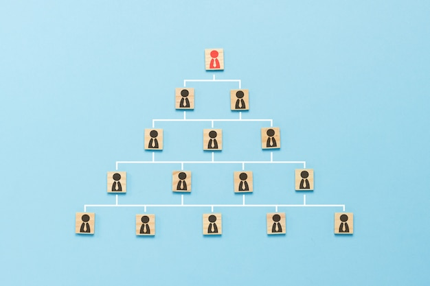 Pyramid of wooden plates with icons of people with ties on a blue background. concept of the corporation, scheme of the company, pyramid, corporate growth, promotion, dismissal. flat lay, top view.