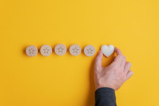 品質と評価のコンセプト