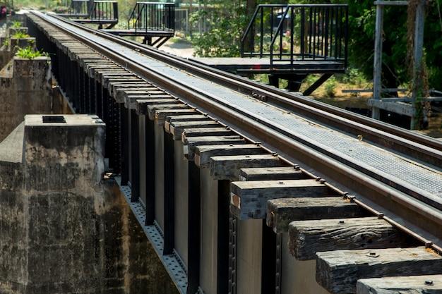Railroad tracks perspective