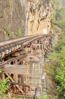 Railway on kwai river in thailand