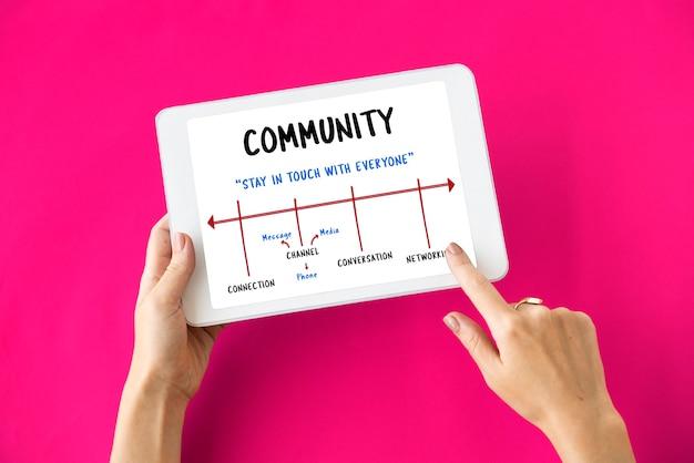 Raggiungi la freccia collegata alla piattaforma social