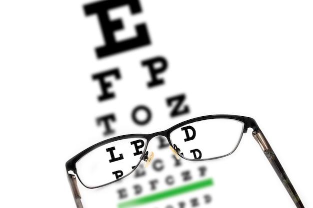 Очки для чтения и диаграмма для глаз на белом фоне.