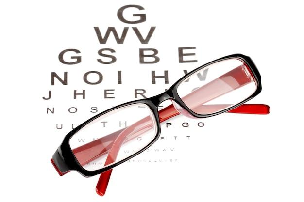 Очки для чтения с экстремальным крупным планом глазной диаграммы