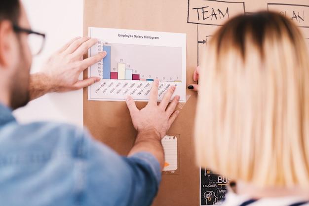 Вид сзади пары коллег, прикрепленных к гистограмме зарплаты сотрудника на стеновой панели. концепция отчета бухгалтерского учета и бизнес-анализа.