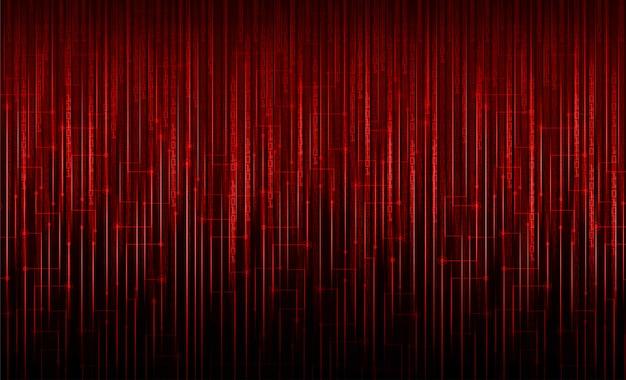 빨간 사이버 회로 미래 기술 개념 배경