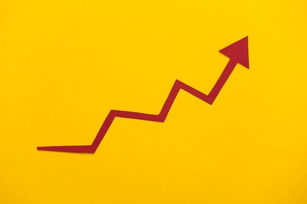 黄色に赤い成長矢印。上向き矢印グラフ。経済成長