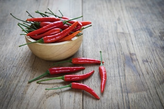 Red Hot Chili Peppers in bowl on wooden background