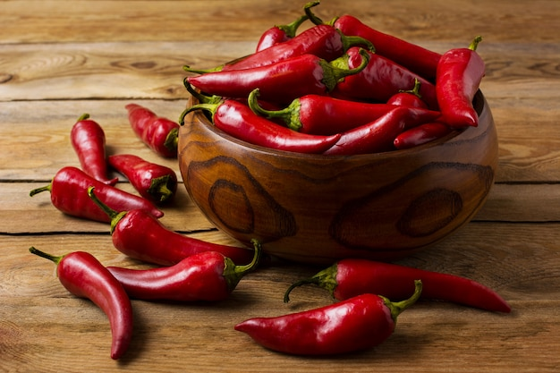Red hot chilli pepper in wooden bowl