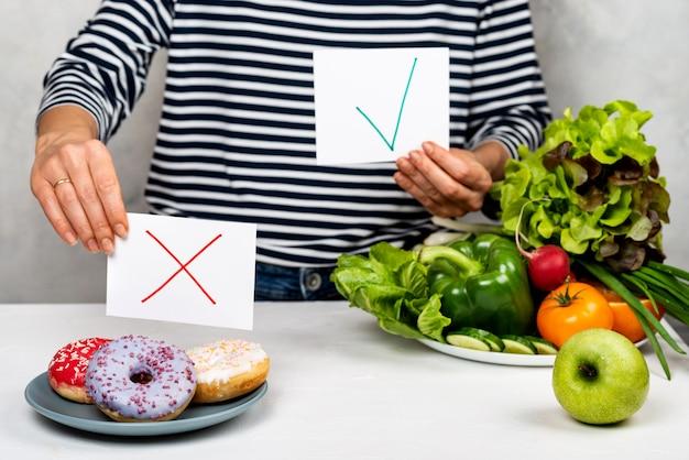 ジャンクフードを拒否するが健康食品を選択