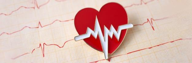 アイコン付きの心電図の結果はテーブルにあります。循環器系の概念の検討