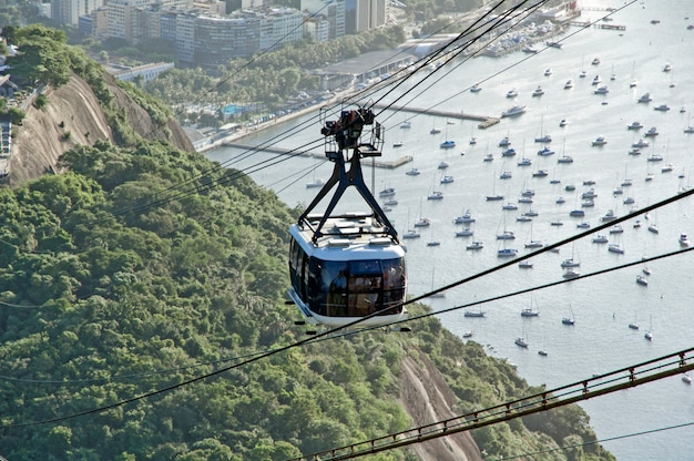 Rio cable car