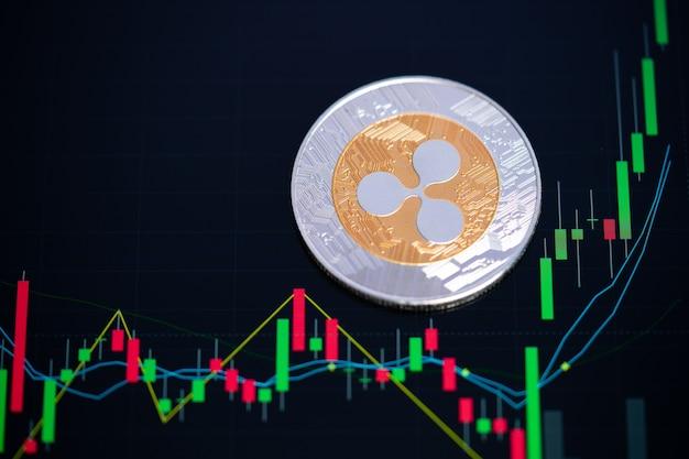 Ripple coin xrp криптовалюта золотой и серебряный символ и подсвечник биржевой диаграммы