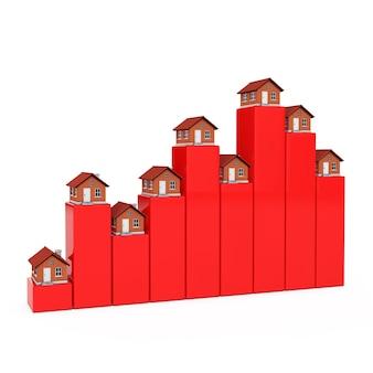 부동산 개념에 대한 가격 상승. 흰색 배경에 막대 그래프 위에 주택입니다. 3d 렌더링.