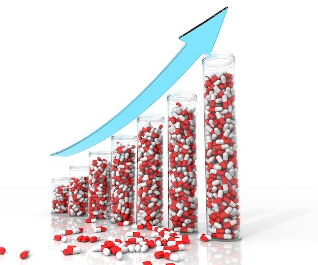 医療費と医療費の上昇