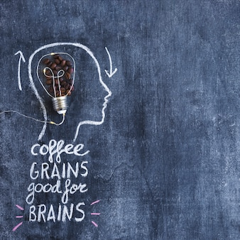 Roasted coffee beans light bulb inside the outline face with written text on chalkboard