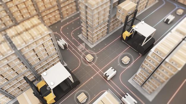 Роботизированная транспортировка и обработка грузов, автоматизация в управлении продукцией, складирование