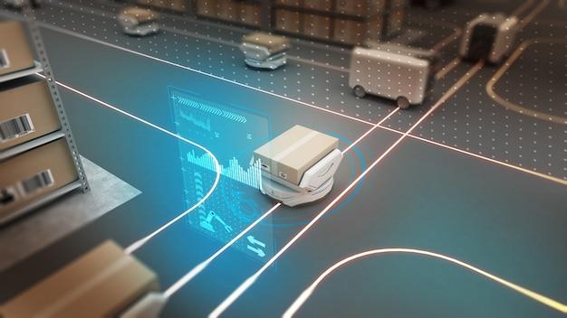 Роботизированные перевозки и обработка грузов с использованием автоматизации в управлении продуктами складские услуги