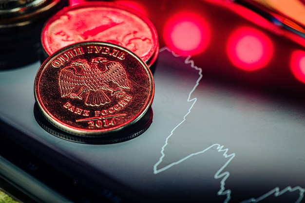 国際証券取引所のルーブル為替チャート。閉じる。