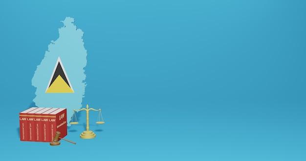 インフォグラフィック、3dレンダリングのソーシャルメディアコンテンツに関するセントルシアの法律