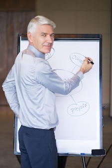 Senior speaker drawing diagram on flipchart