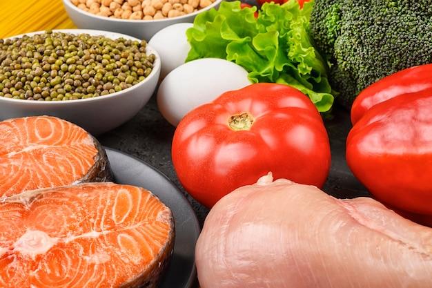 Набор продуктов для гибкой диеты