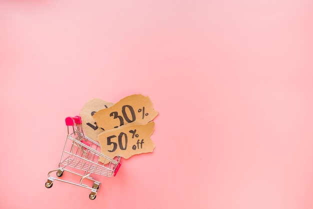 Shopping trolley and bites of papers with sale titles