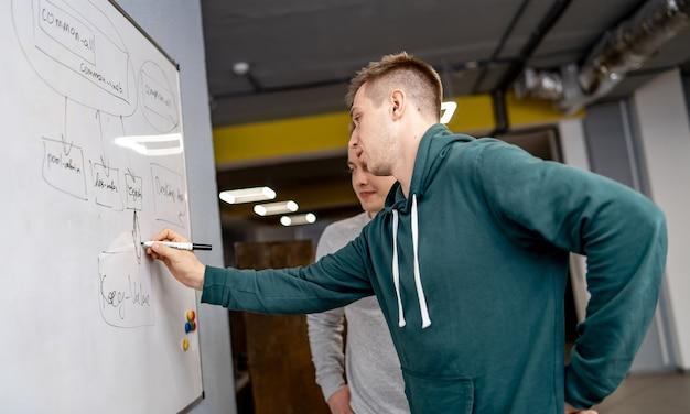 オフィスでホワイトボードに書いているビジネスマンの側面図。ブレーンストーミングプロセス。