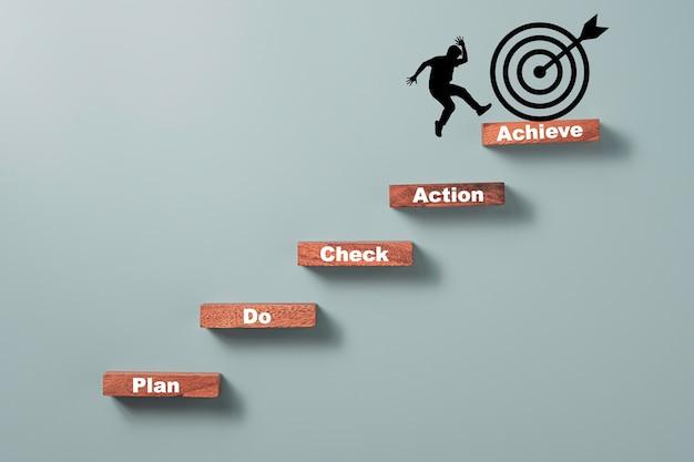 계획을 따르는 나무 계단 단계의 상단에 성취 목표 목표로 점프하는 실루엣 남자는 확인 및 조치 단계를 수행합니다.