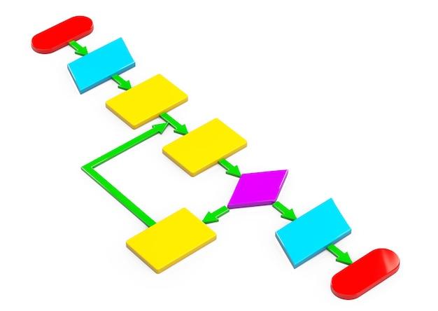 白い背景の上のシンプルなマルチカラーアルゴリズム