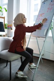 ホワイトボードの近くに座っています。ホワイトボードの近くに座ってレッスンの準備をしているヒジャーブを身に着けているイスラム教徒の教師
