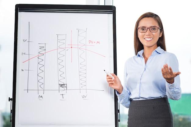 Smiling female speaker at flipchart with diagram