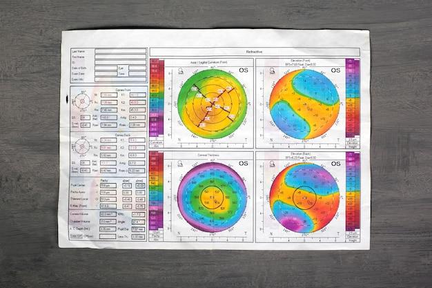 Snapshot corneal topography eyes keratoconus on gray surface top view close-up.