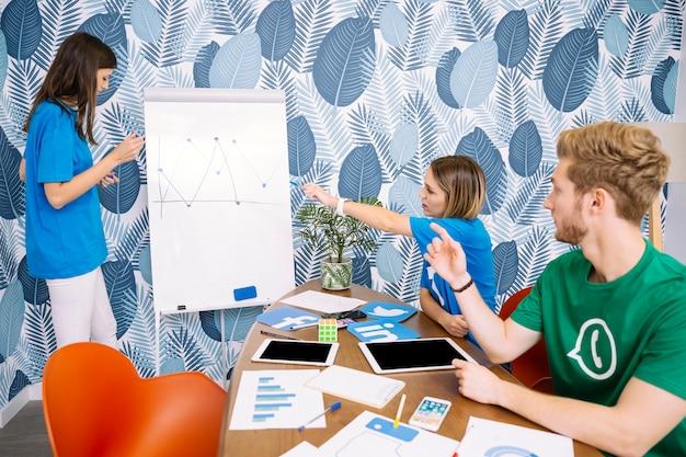 社会的メディアチームが職場でグラフで議論する