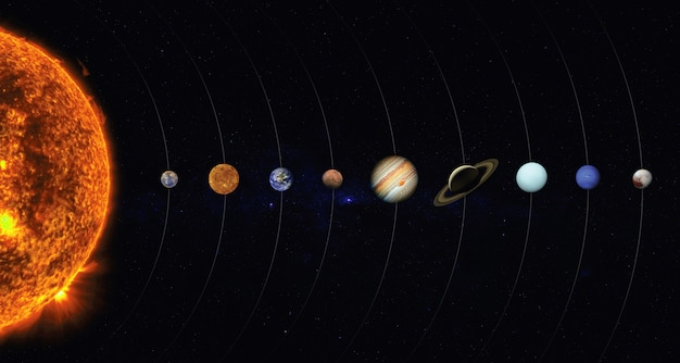 Solar system with planets and sun