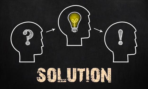 解決策-黒板の背景に疑問符、歯車、電球を持った3人のグループ。