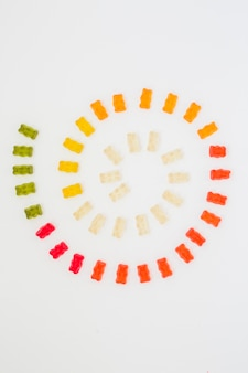 Spiral from jelly bears