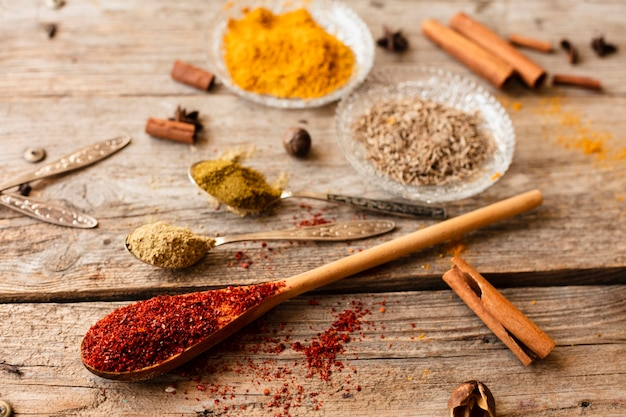 Spoons with various types of spices
