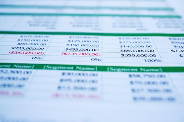 스프레드 시트 테이블 페이퍼 금융 개발, 계정, 통계 투자 분석 resea
