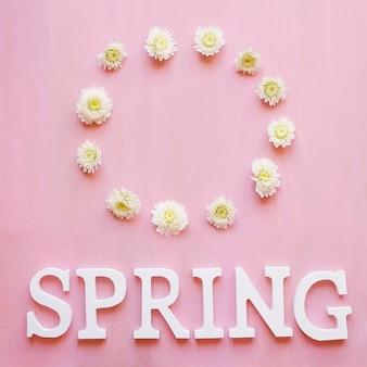 Spring writing under flower circle