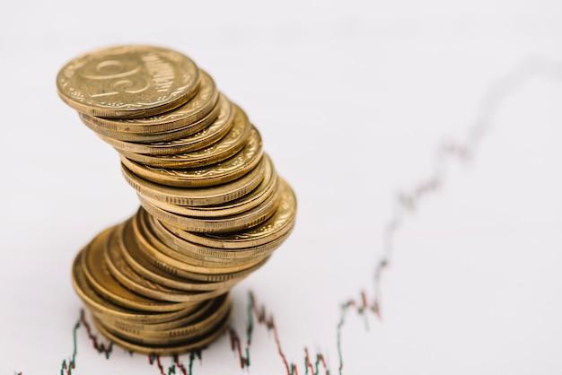 Стек золотых монет над графиком фондового рынка
