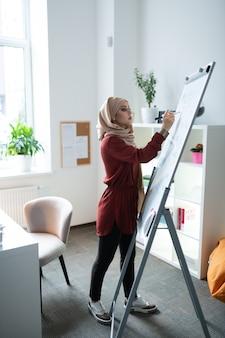ホワイトボードの近くに立っています。ホワイトボードの近くに立って、それに書いているヒジャーブを身に着けている女性のイスラム教徒の教師
