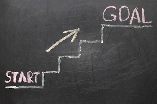 시작 및 목표 - 비즈니스 칠판 개념