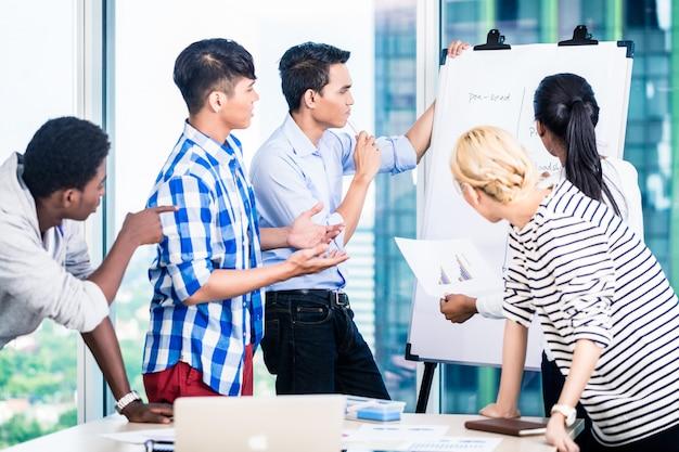 자금 조달을위한 창업 회사 투자 피치