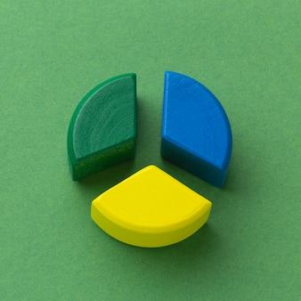 円グラフと統計の概念