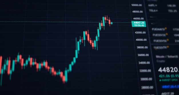 コンピューター画面に表示される株価チャート画像